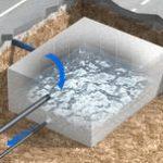 Nicoll : Système de gestion des eaux pluviales
