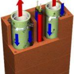 Erlus, un conduit de cheminée multifonction sera présenté à Batimat