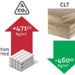 Woodeum, le CLT révolutionne l'empreinte carbone du bâtiment