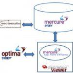 Sydev, Mercure V1.0 permet le suivi commercial des devis réalisés avec le logiciel Optima