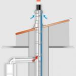 Rolux 3Cep Condensation Concentrique en polypropylène translucide