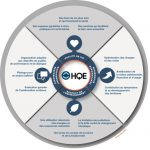 Le cadre de référence du bâtiment durable remplace la démarche HQE