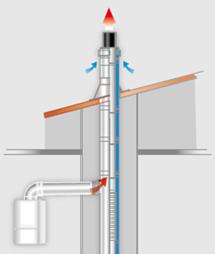 ROLUX 3CEp Condensation 1