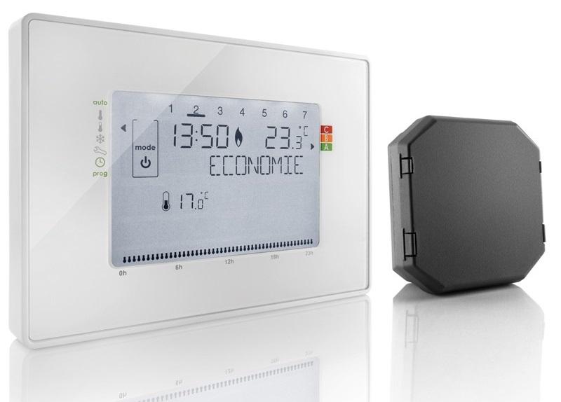 Somfy thermostat radio